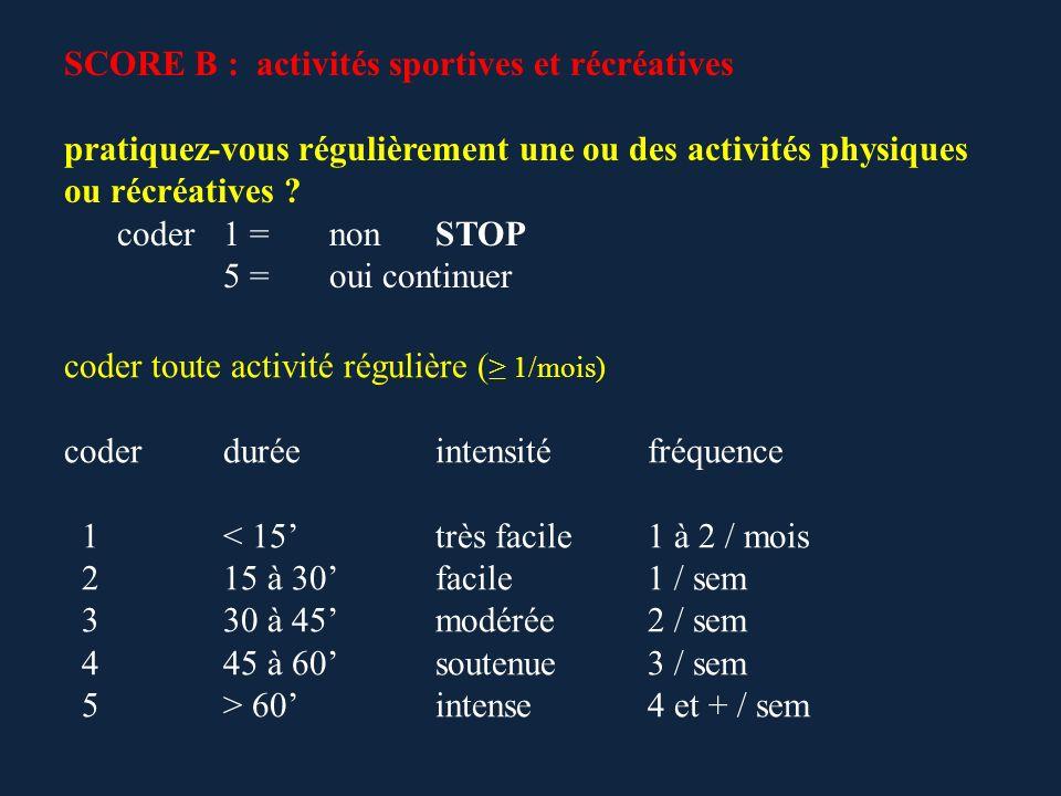 SCORE B : activités sportives et récréatives pratiquez-vous régulièrement une ou des activités physiques ou récréatives ? coder1 = nonSTOP 5 = ouicont