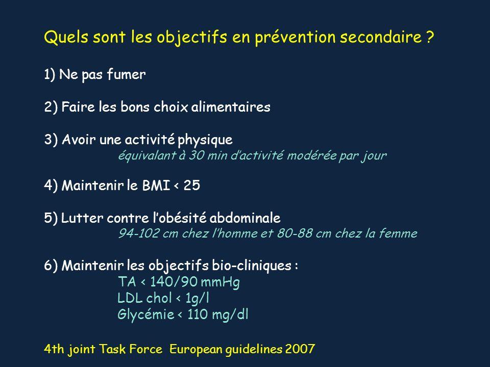 Quels sont les objectifs en prévention secondaire ? 1) Ne pas fumer 2) Faire les bons choix alimentaires 3) Avoir une activité physique équivalant à 3