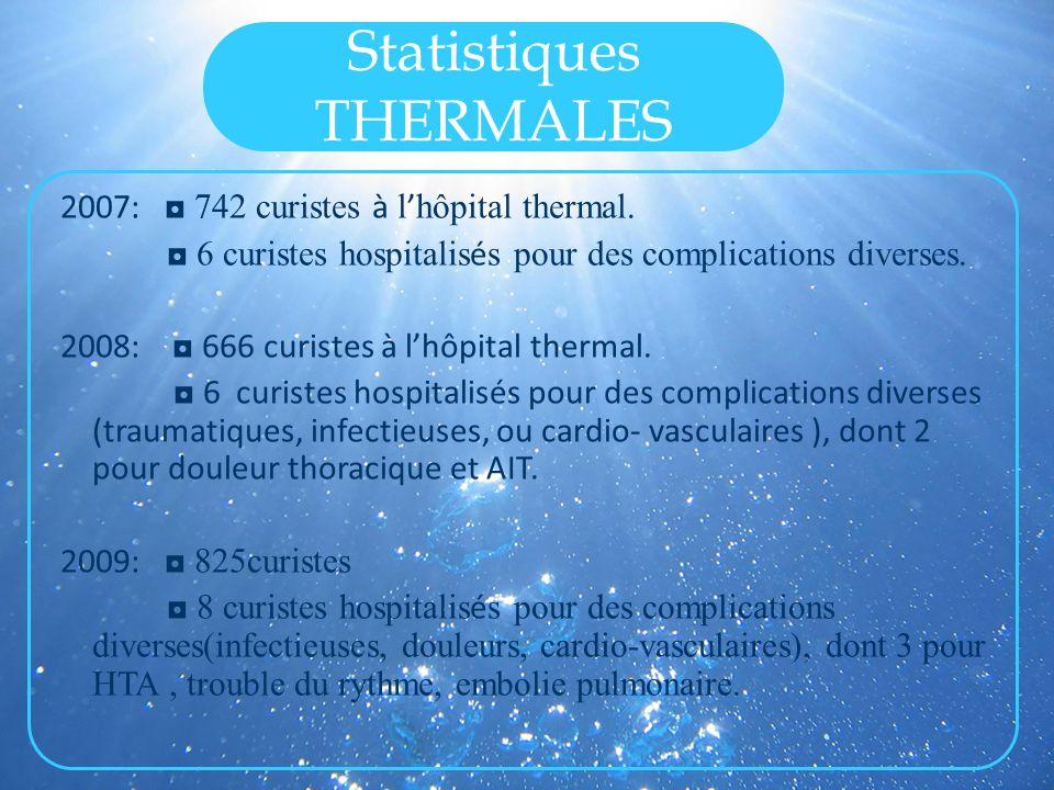 Statistiques THERMALES 2007: 742 curistes à l hôpital thermal. 6 curistes hospitalis é s pour des complications diverses. 2008: 666 curistes à lhôpita