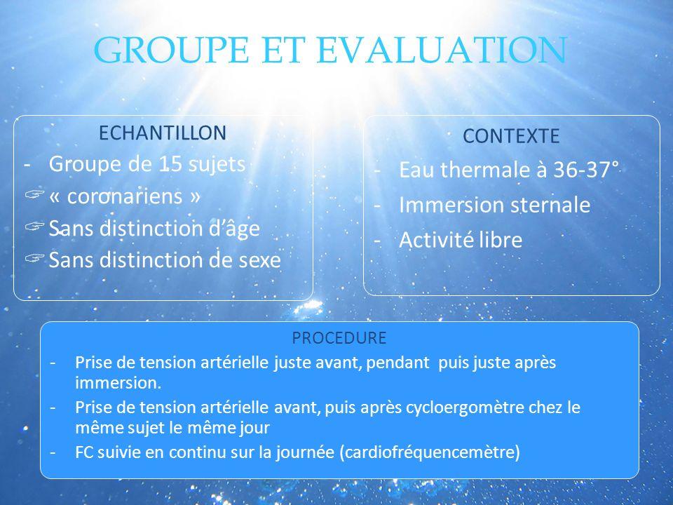 GROUPE ET EVALUATION ECHANTILLON -Groupe de 15 sujets « coronariens » Sans distinction dâge Sans distinction de sexe PROCEDURE -Prise de tension artér