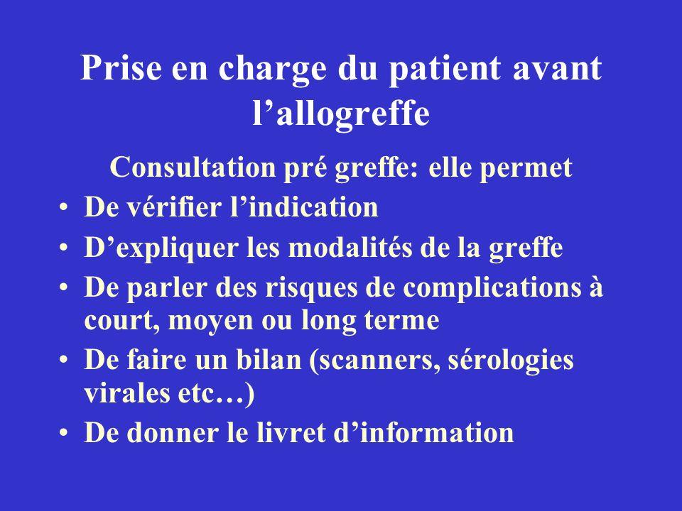Prise en charge du patient avant lallogreffe Consultation pré greffe: elle permet De vérifier lindication Dexpliquer les modalités de la greffe De par