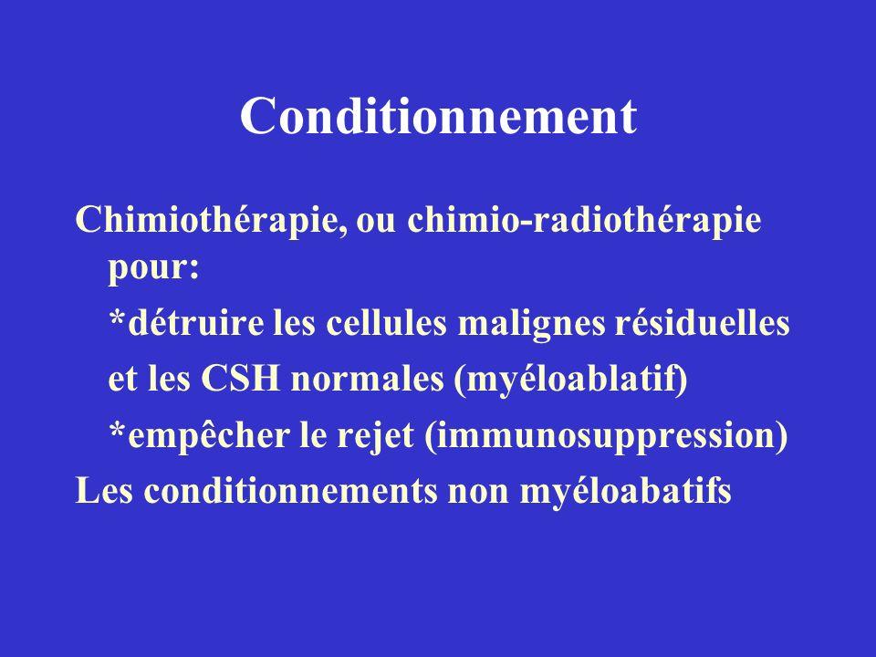 Conditionnement Chimiothérapie, ou chimio-radiothérapie pour: *détruire les cellules malignes résiduelles et les CSH normales (myéloablatif) *empêcher