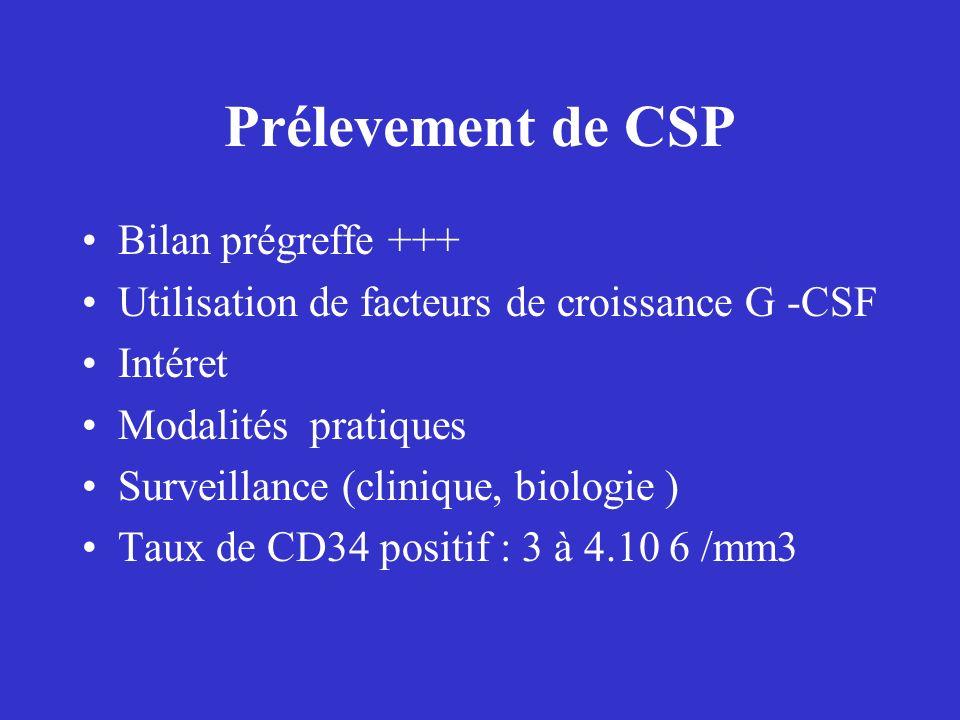 Prélevement de CSP Bilan prégreffe +++ Utilisation de facteurs de croissance G -CSF Intéret Modalités pratiques Surveillance (clinique, biologie ) Tau