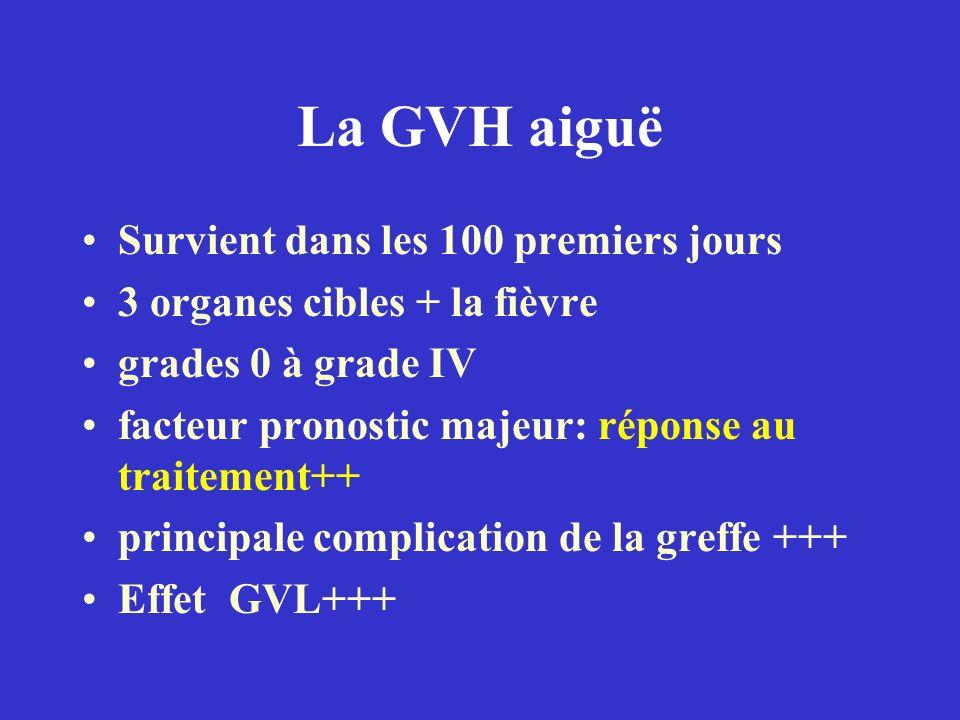 La GVH aiguë Survient dans les 100 premiers jours 3 organes cibles + la fièvre grades 0 à grade IV facteur pronostic majeur: réponse au traitement++ p