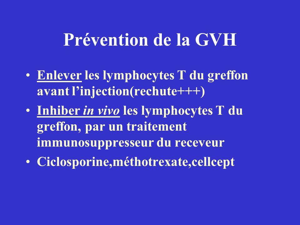 Prévention de la GVH Enlever les lymphocytes T du greffon avant linjection(rechute+++) Inhiber in vivo les lymphocytes T du greffon, par un traitement