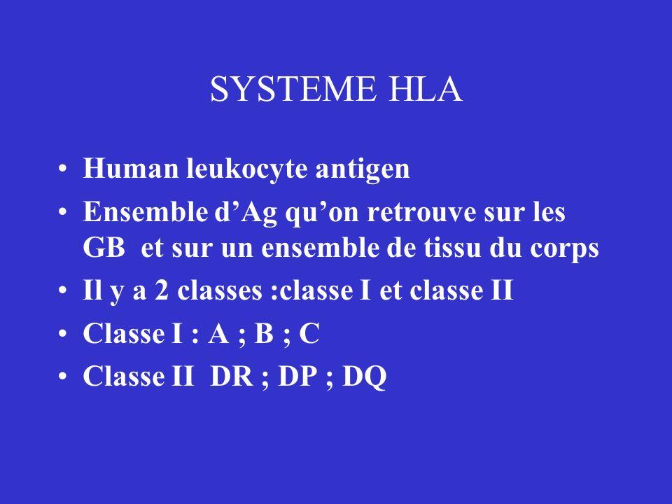 SYSTEME HLA Human leukocyte antigen Ensemble dAg quon retrouve sur les GB et sur un ensemble de tissu du corps Il y a 2 classes :classe I et classe II
