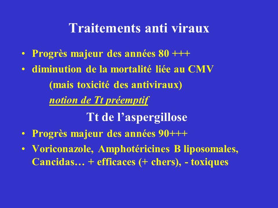Traitements anti viraux Progrès majeur des années 80 +++ diminution de la mortalité liée au CMV (mais toxicité des antiviraux) notion de Tt préemptif