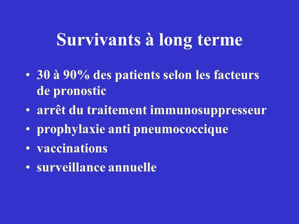 Survivants à long terme 30 à 90% des patients selon les facteurs de pronostic arrêt du traitement immunosuppresseur prophylaxie anti pneumococcique va
