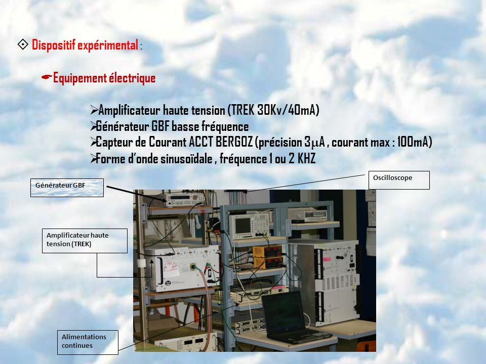 Dispositif expérimental : Equipement électrique Amplificateur haute tension (TREK 3OKv/40mA) Générateur GBF basse fréquence Capteur de Courant ACCT BE