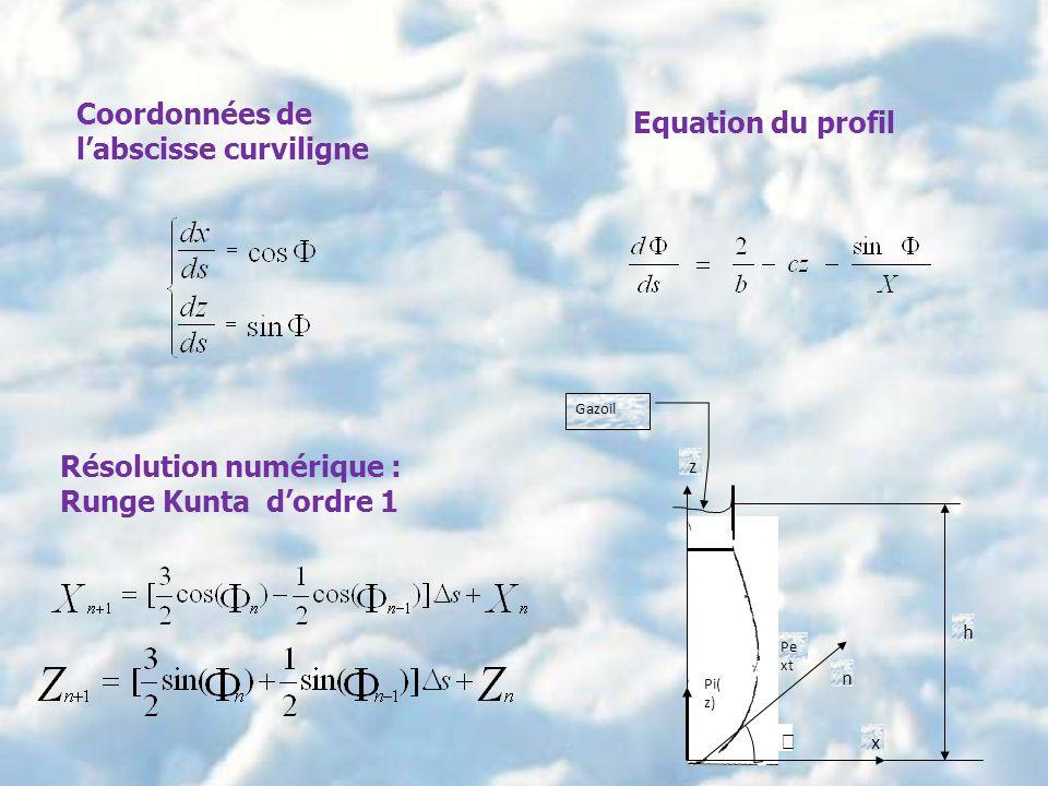 n Pe xt Pi( z) z x h Gazoil Coordonnées de labscisse curviligne Equation du profil Résolution numérique : Runge Kunta dordre 1