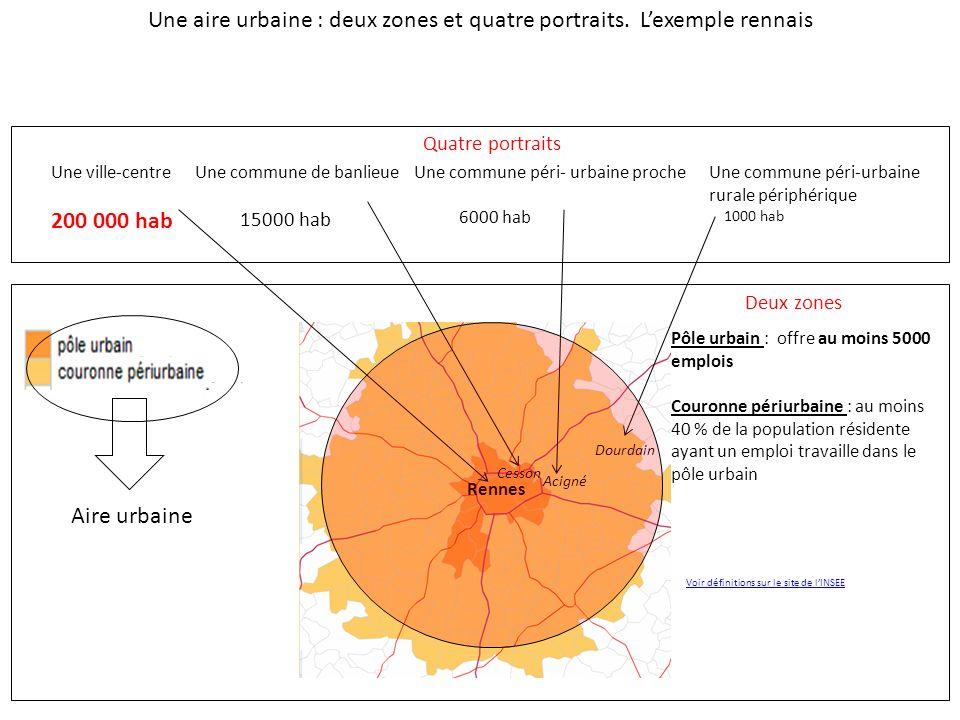 Cesson Rennes Acigné Dourdain Une ville-centreUne commune de banlieueUne commune péri- urbaine procheUne commune péri-urbaine rurale périphérique 200