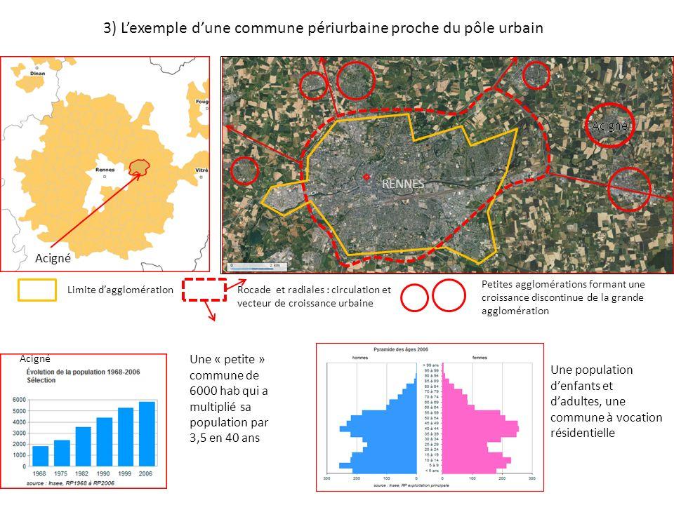 Acigné 3) Lexemple dune commune périurbaine proche du pôle urbain Acigné Limite dagglomérationRocade et radiales : circulation et vecteur de croissanc