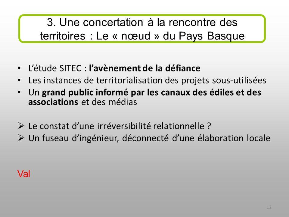 Létude SITEC : lavènement de la défiance Les instances de territorialisation des projets sous-utilisées Un grand public informé par les canaux des édi