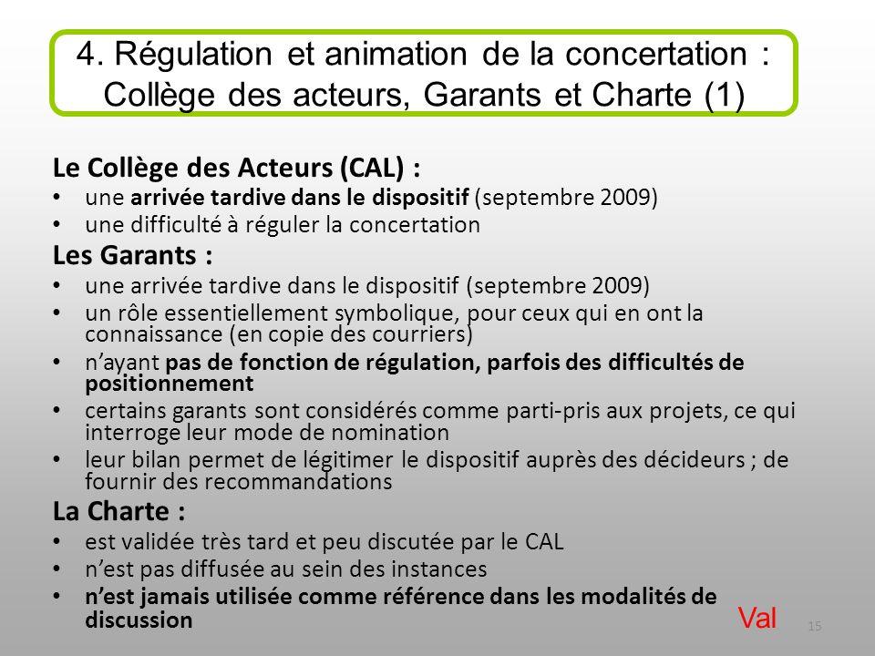 Le Collège des Acteurs (CAL) : une arrivée tardive dans le dispositif (septembre 2009) une difficulté à réguler la concertation Les Garants : une arri