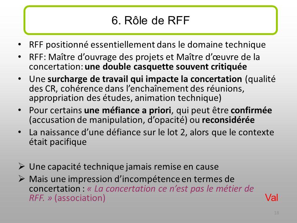 RFF positionné essentiellement dans le domaine technique RFF: Maître douvrage des projets et Maître dœuvre de la concertation: une double casquette so