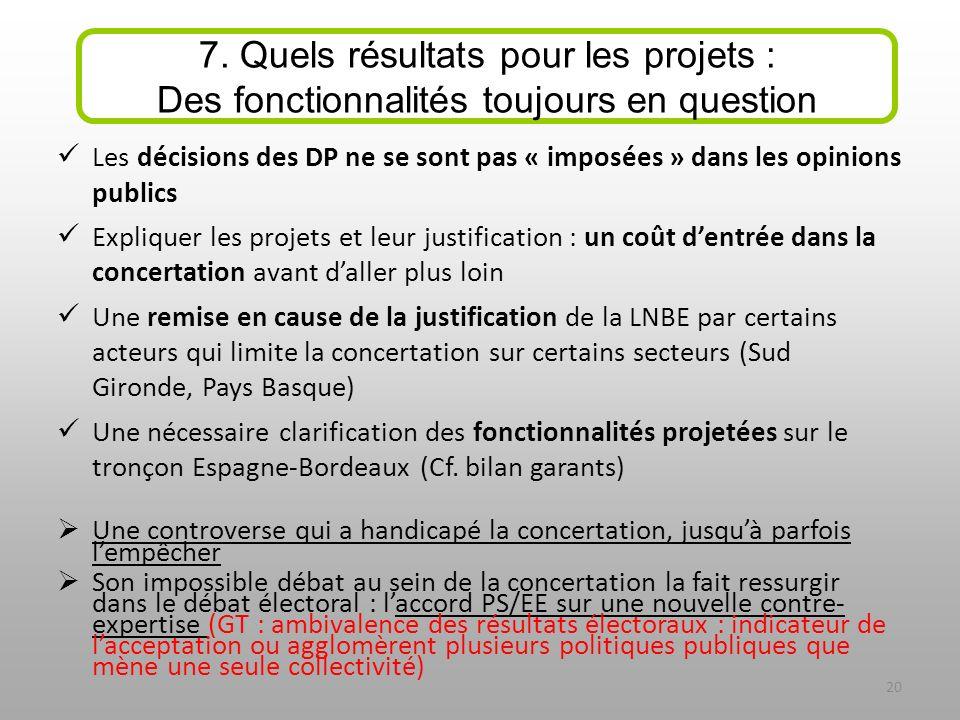 Les décisions des DP ne se sont pas « imposées » dans les opinions publics Expliquer les projets et leur justification : un coût dentrée dans la conce