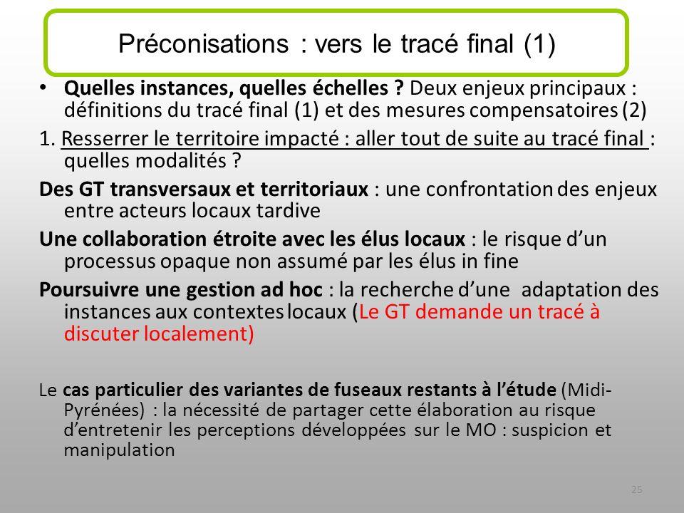 Quelles instances, quelles échelles ? Deux enjeux principaux : définitions du tracé final (1) et des mesures compensatoires (2) 1. Resserrer le territ