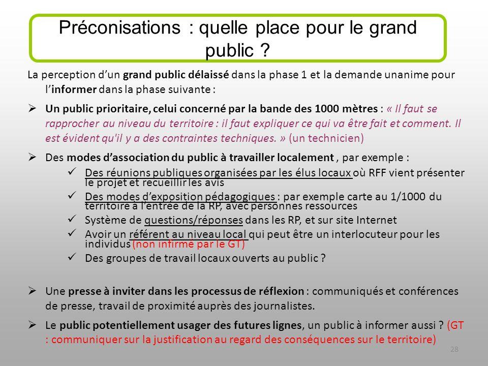 La perception dun grand public délaissé dans la phase 1 et la demande unanime pour linformer dans la phase suivante : Un public prioritaire, celui con