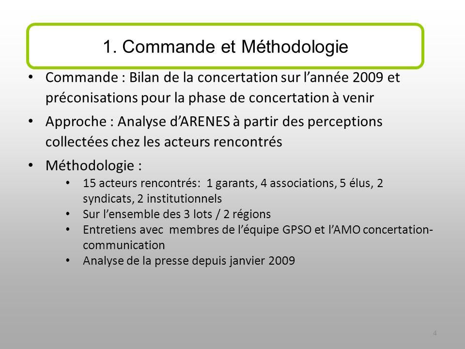 Commande : Bilan de la concertation sur lannée 2009 et préconisations pour la phase de concertation à venir Approche : Analyse dARENES à partir des pe