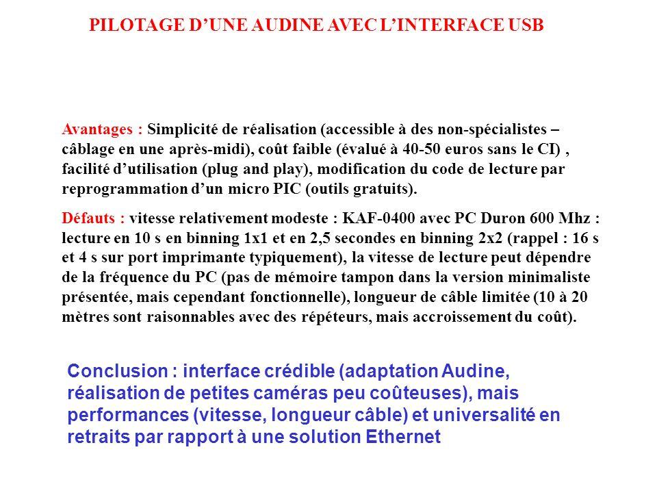 PILOTAGE DUNE AUDINE AVEC LINTERFACE USB Conclusion : interface crédible (adaptation Audine, réalisation de petites caméras peu coûteuses), mais perfo