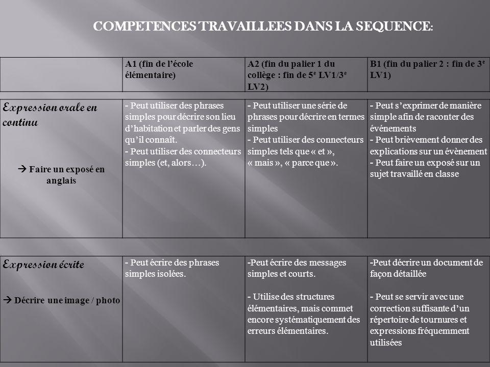 COMPETENCES TRAVAILLEES DANS LA SEQUENCE : Expression orale en continu Faire un exposé en anglais - Peut utiliser des phrases simples pour décrire son
