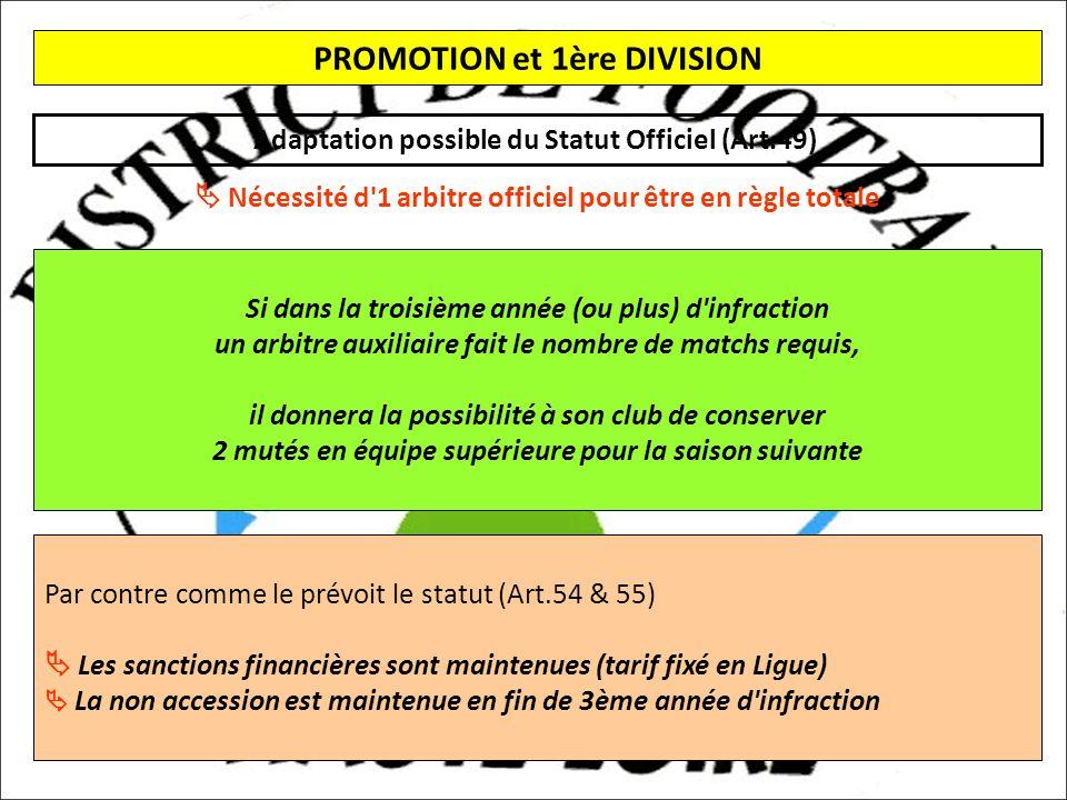 PROMOTION et 1ère DIVISION Adaptation possible du Statut Officiel (Art.49) Nécessité d 1 arbitre officiel pour être en règle totale Si dans la troisième année (ou plus) d infraction un arbitre auxiliaire fait le nombre de matchs requis, il donnera la possibilité à son club de conserver 2 mutés en équipe supérieure pour la saison suivante Par contre comme le prévoit le statut (Art.54 & 55) Les sanctions financières sont maintenues (tarif fixé en Ligue) La non accession est maintenue en fin de 3ème année d infraction