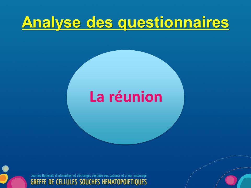 Analyse des questionnaires La réunion