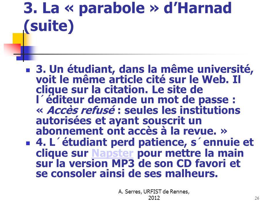 A. Serres, URFIST de Rennes, 2012 26 3. La « parabole » dHarnad (suite) 3. Un étudiant, dans la même université, voit le même article cité sur le Web.