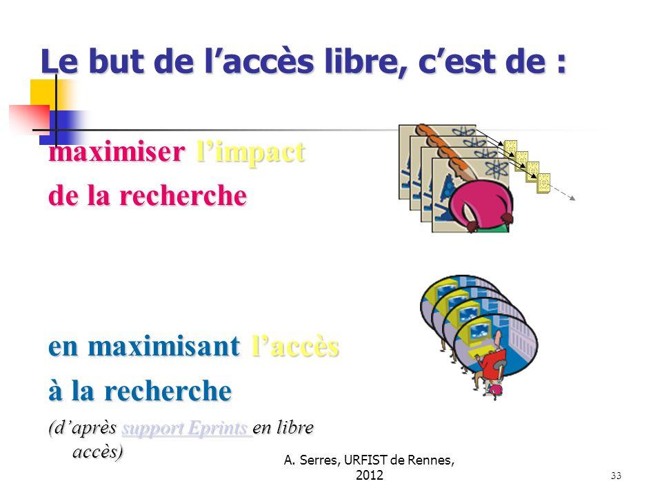 A. Serres, URFIST de Rennes, 2012 33 Le but de laccès libre, cest de : maximiser limpact de la recherche en maximisant laccès à la recherche (daprès s