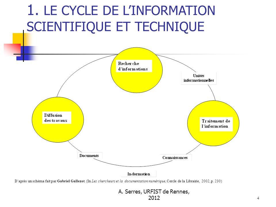 A. Serres, URFIST de Rennes, 2012 4 1. LE CYCLE DE LINFORMATION SCIENTIFIQUE ET TECHNIQUE Daprès un schéma fait par Gabriel Gallezot. (In Les chercheu