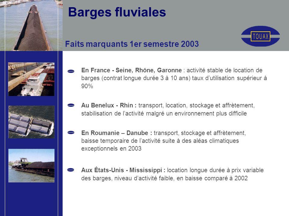 En France - Seine, Rhône, Garonne : activité stable de location de barges (contrat longue durée 3 à 10 ans) taux dutilisation supérieur à 90% Au Benel