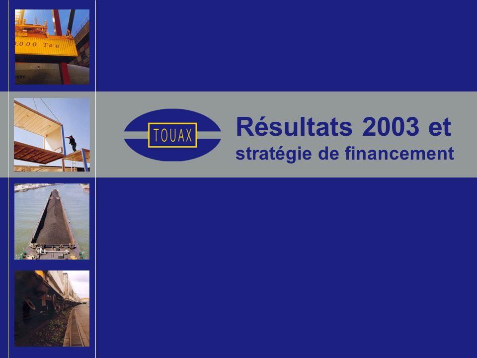 Résultats 2003 et stratégie de financement