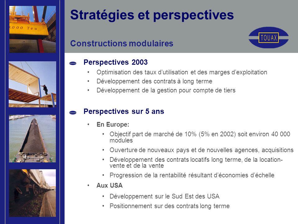 Constructions modulaires Perspectives 2003 Optimisation des taux dutilisation et des marges dexploitation Développement des contrats à long terme Déve