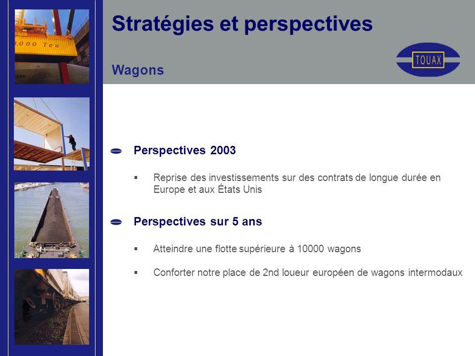Wagons Perspectives 2003 Reprise des investissements sur des contrats de longue durée en Europe et aux États Unis Perspectives sur 5 ans Atteindre une flotte supérieure à 10000 wagons Conforter notre place de 2nd loueur européen de wagons intermodaux Stratégies et perspectives