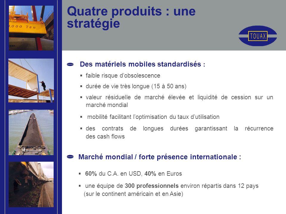 Quatre produits : une stratégie Des matériels mobiles standardisés : faible risque dobsolescence durée de vie très longue (15 à 50 ans) valeur résidue