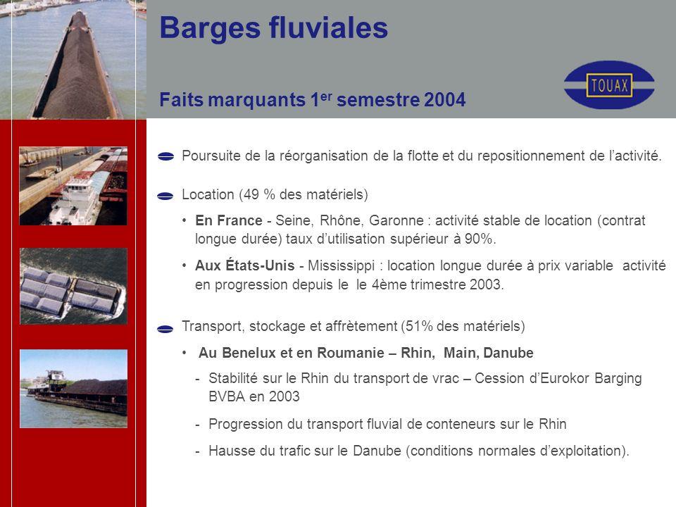 Poursuite de la réorganisation de la flotte et du repositionnement de lactivité. Location (49 % des matériels) En France - Seine, Rhône, Garonne : act