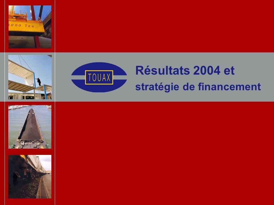 Résultats 2004 et stratégie de financement