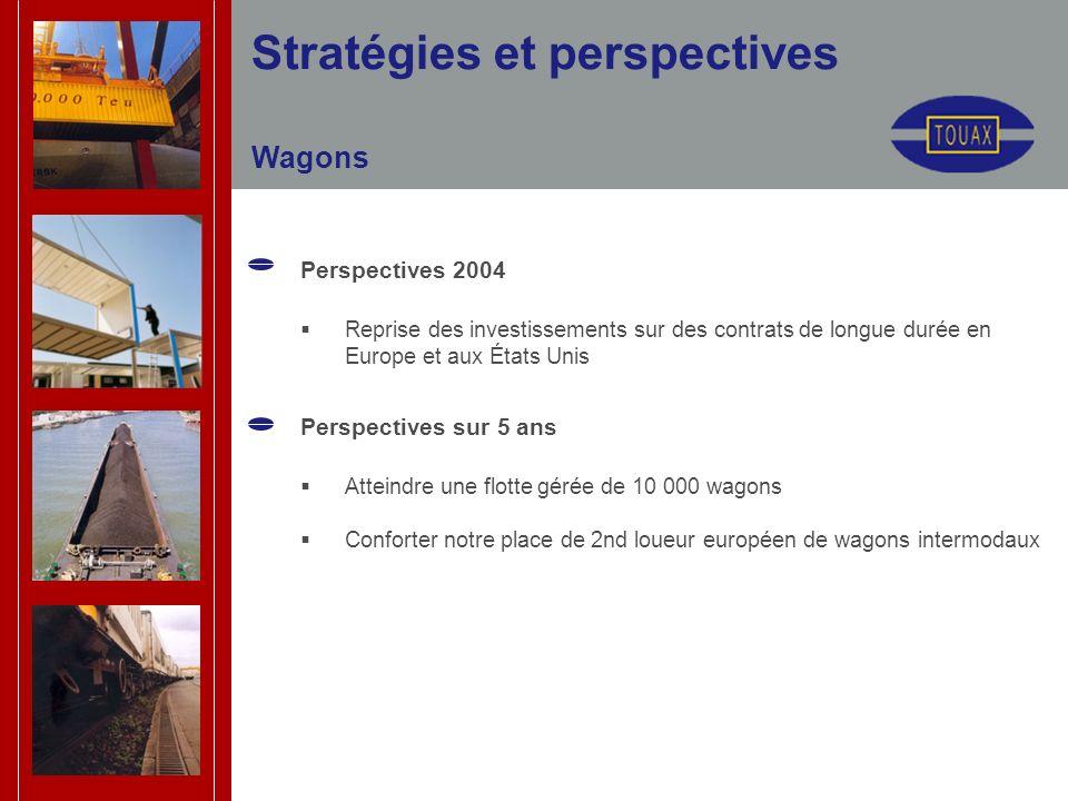 Wagons Perspectives 2004 Reprise des investissements sur des contrats de longue durée en Europe et aux États Unis Perspectives sur 5 ans Atteindre une flotte gérée de 10 000 wagons Conforter notre place de 2nd loueur européen de wagons intermodaux Stratégies et perspectives