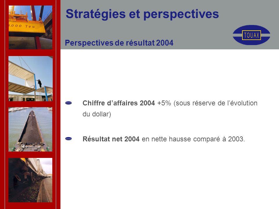 Perspectives de résultat 2004 Chiffre daffaires 2004 +5% (sous réserve de lévolution du dollar) Résultat net 2004 en nette hausse comparé à 2003.