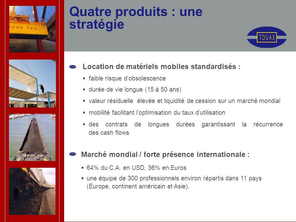 Quatre produits : une stratégie Location de matériels mobiles standardisés : faible risque dobsolescence durée de vie longue (15 à 50 ans) valeur rési