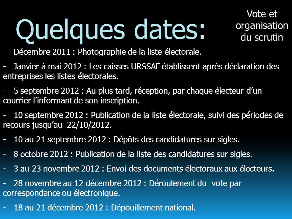 Vote et organisation du scrutin Quelques dates: - Décembre 2011 : Photographie de la liste électorale. - Janvier à mai 2012 : Les caisses URSSAF établ