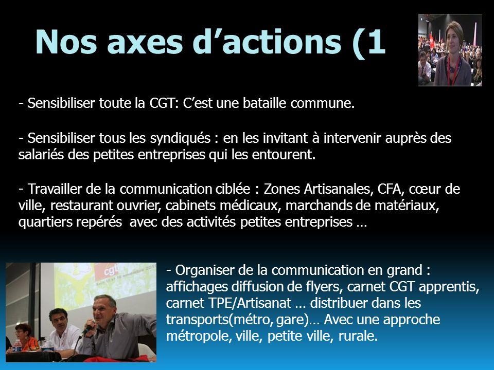 Nos axes dactions (1 - Organiser de la communication en grand : affichages diffusion de flyers, carnet CGT apprentis, carnet TPE/Artisanat … distribue