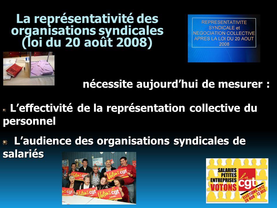 La représentativité des organisations syndicales (loi du 20 août 2008) nécessite aujourdhui de mesurer : Leffectivité de la représentation collective