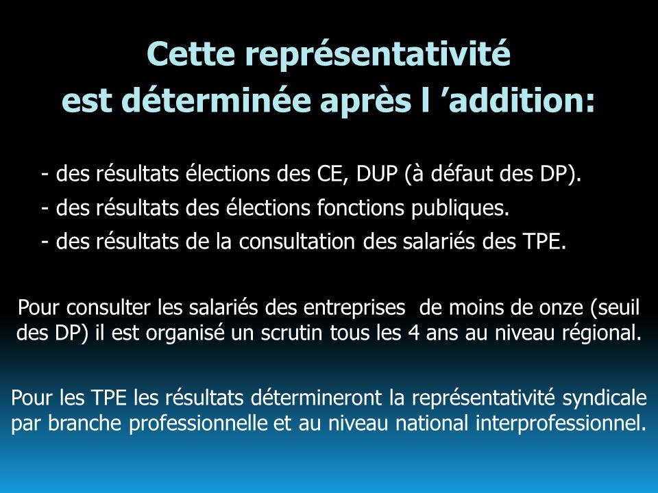 Cette représentativité est déterminée après l addition: - des résultats élections des CE, DUP (à défaut des DP). - des résultats des élections fonctio