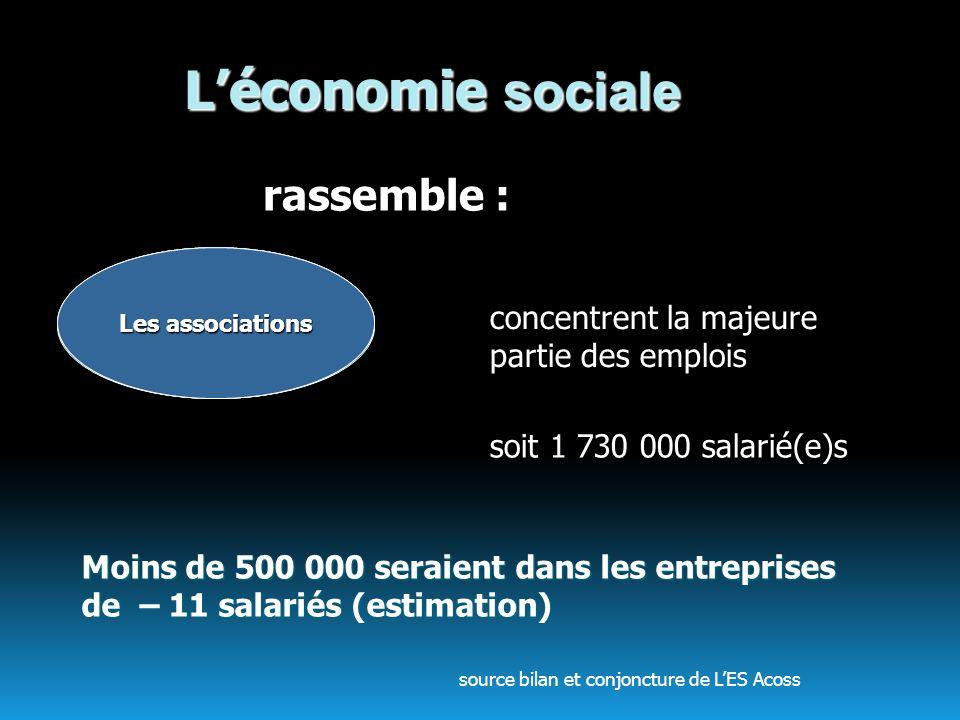Léconomie sociale rassemble : les mutuelles, les coopératives Les fondations Les associations concentrent la majeure partie des emplois Moins de 500 0