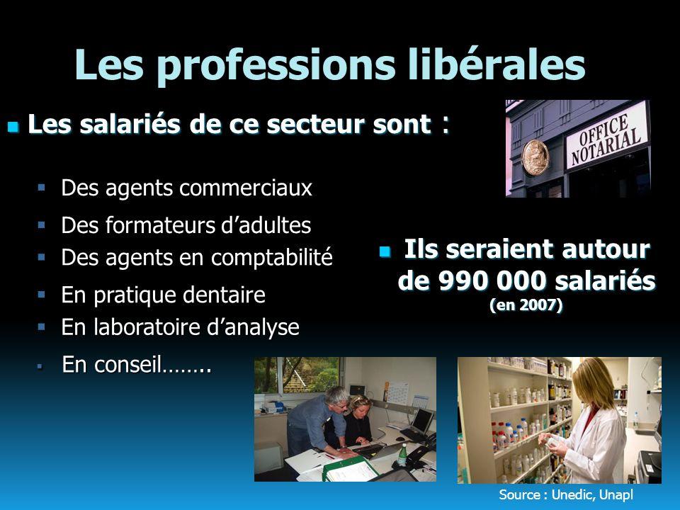 Les professions libérales En conseil…….. En conseil…….. Ils seraient autour de 990 000 salariés (en 2007) Ils seraient autour de 990 000 salariés (en