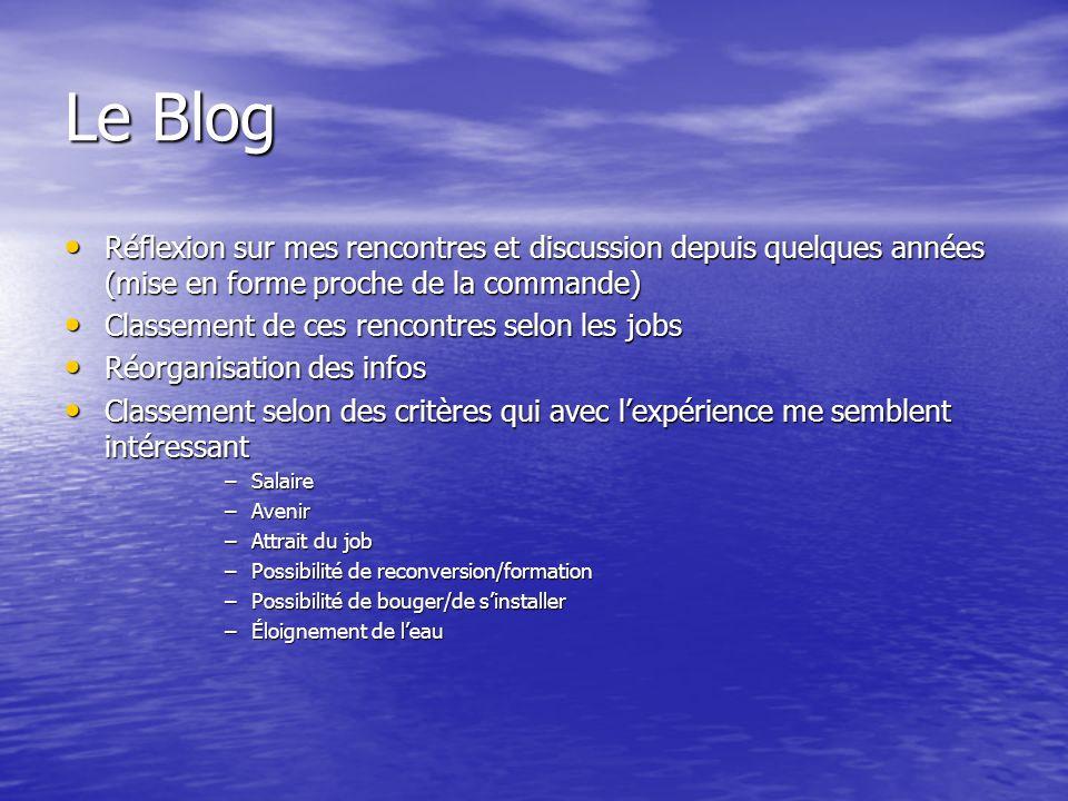 Le Blog Réflexion sur mes rencontres et discussion depuis quelques années (mise en forme proche de la commande) Réflexion sur mes rencontres et discus