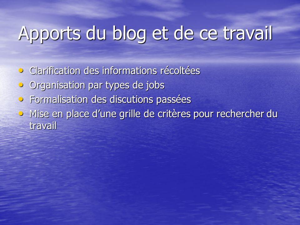 Apports du blog et de ce travail Clarification des informations récoltées Clarification des informations récoltées Organisation par types de jobs Orga