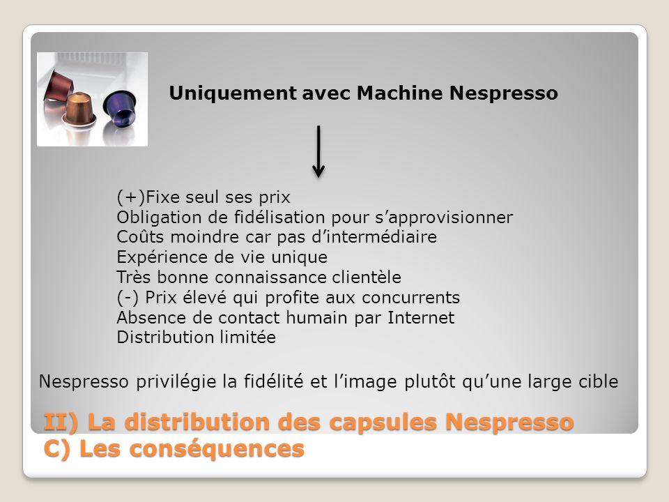 II) La distribution des capsules Nespresso C) Les conséquences Uniquement avec Machine Nespresso (+)Fixe seul ses prix Obligation de fidélisation pour