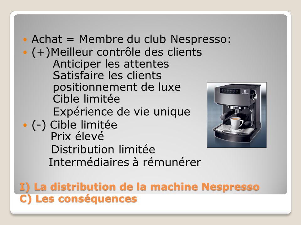 I) La distribution de la machine Nespresso C) Les conséquences Achat = Membre du club Nespresso: (+)Meilleur contrôle des clients Anticiper les attent